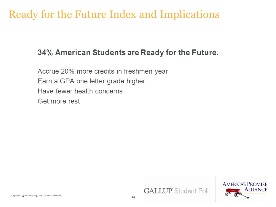 Ready for the Future Index and Implications