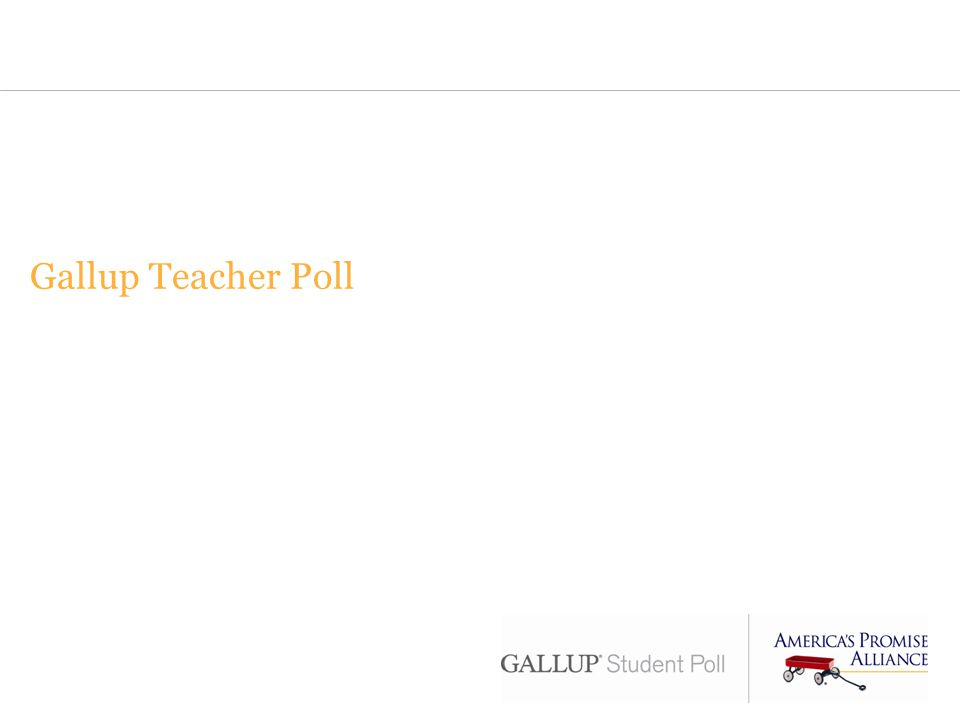 Gallup Teacher Poll