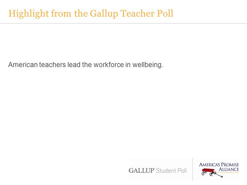 Highlight from the Gallup Teacher Poll