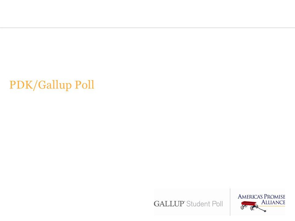 PDK/Gallup Poll