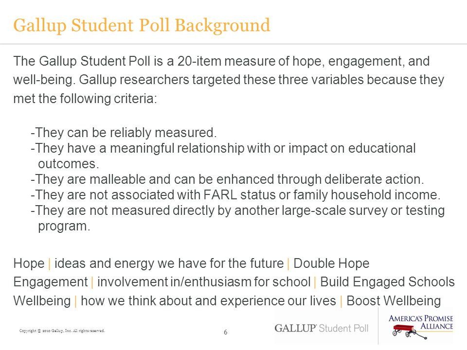 Gallup Student Poll Background