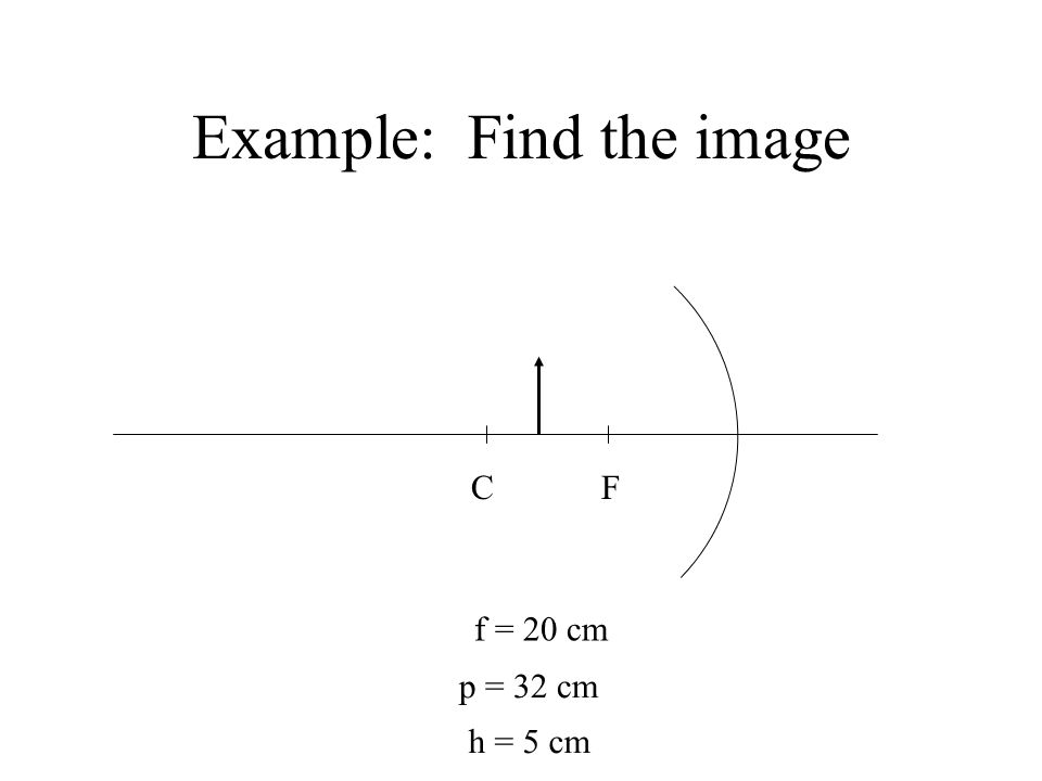 Example: Find the image