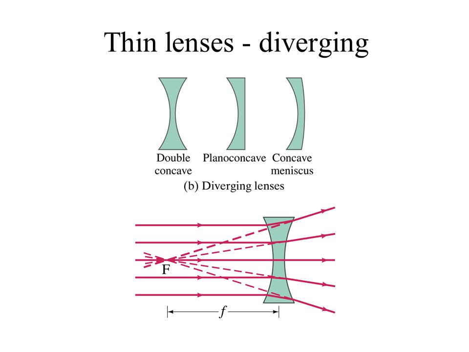Thin lenses - diverging