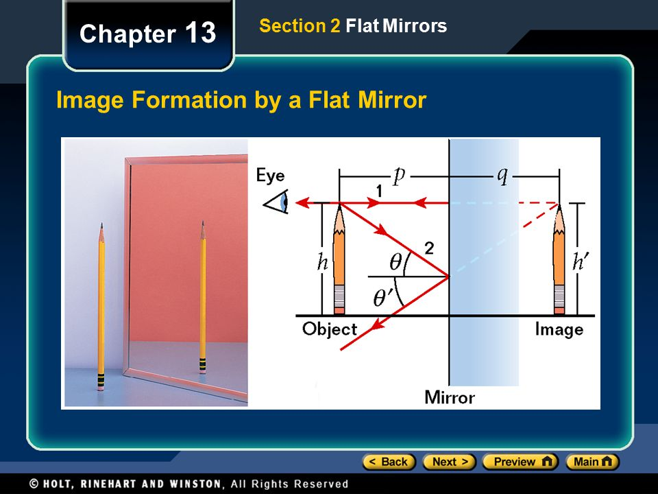 Image Formation by a Flat Mirror