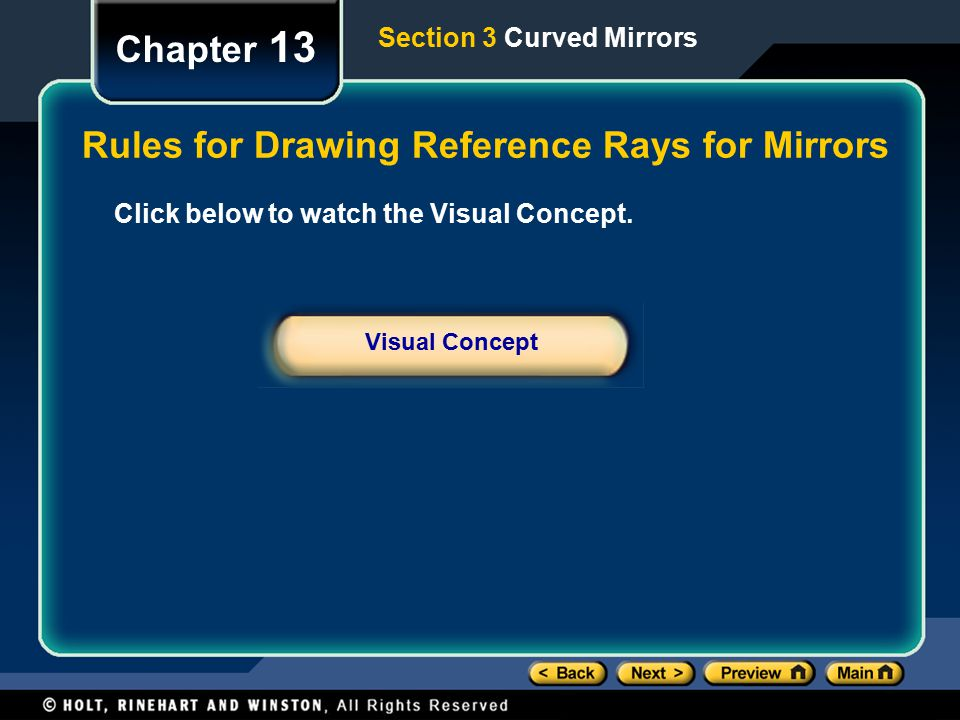 Rules for Drawing Reference Rays for Mirrors