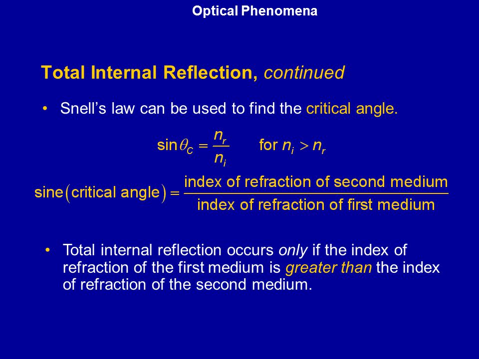 Total Internal Reflection, continued