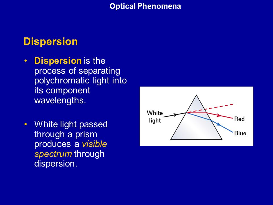 Optical Phenomena Dispersion. Dispersion is the process of separating polychromatic light into its component wavelengths.