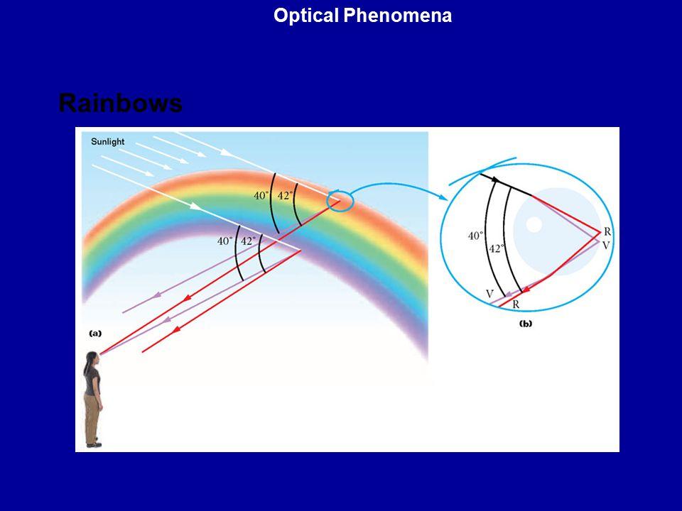 Optical Phenomena Rainbows