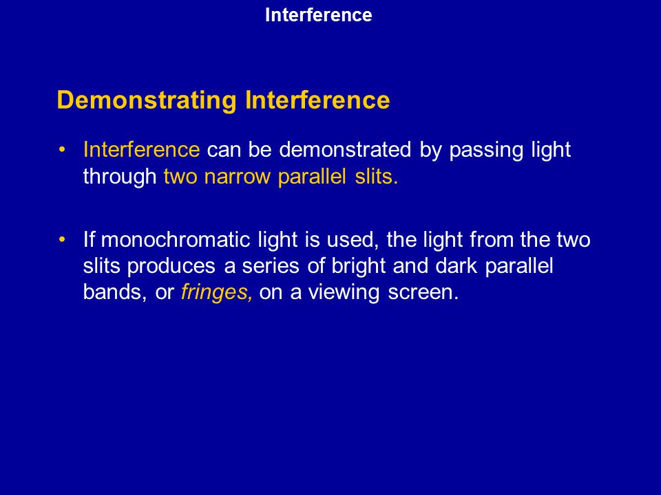 Demonstrating Interference