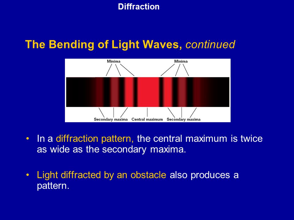 The Bending of Light Waves, continued