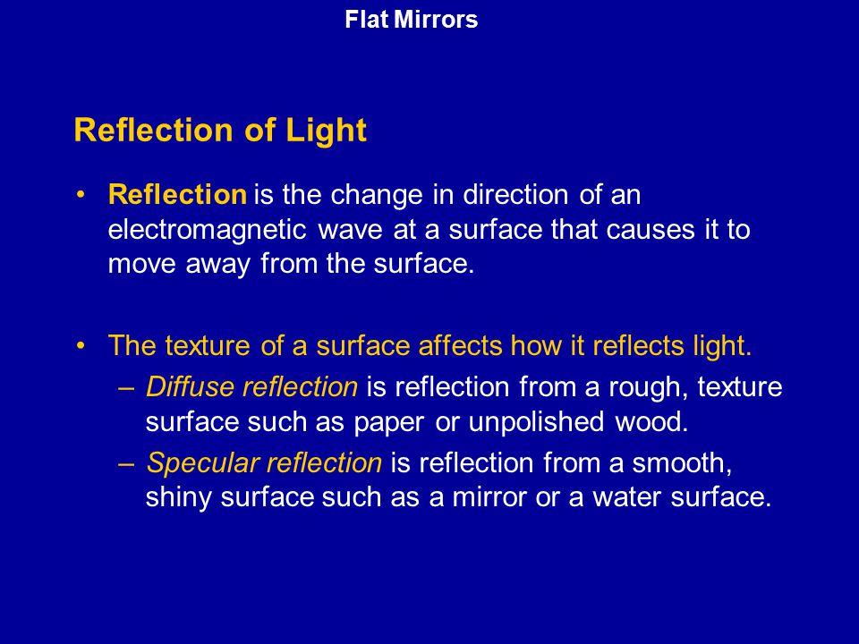Flat Mirrors Reflection of Light.