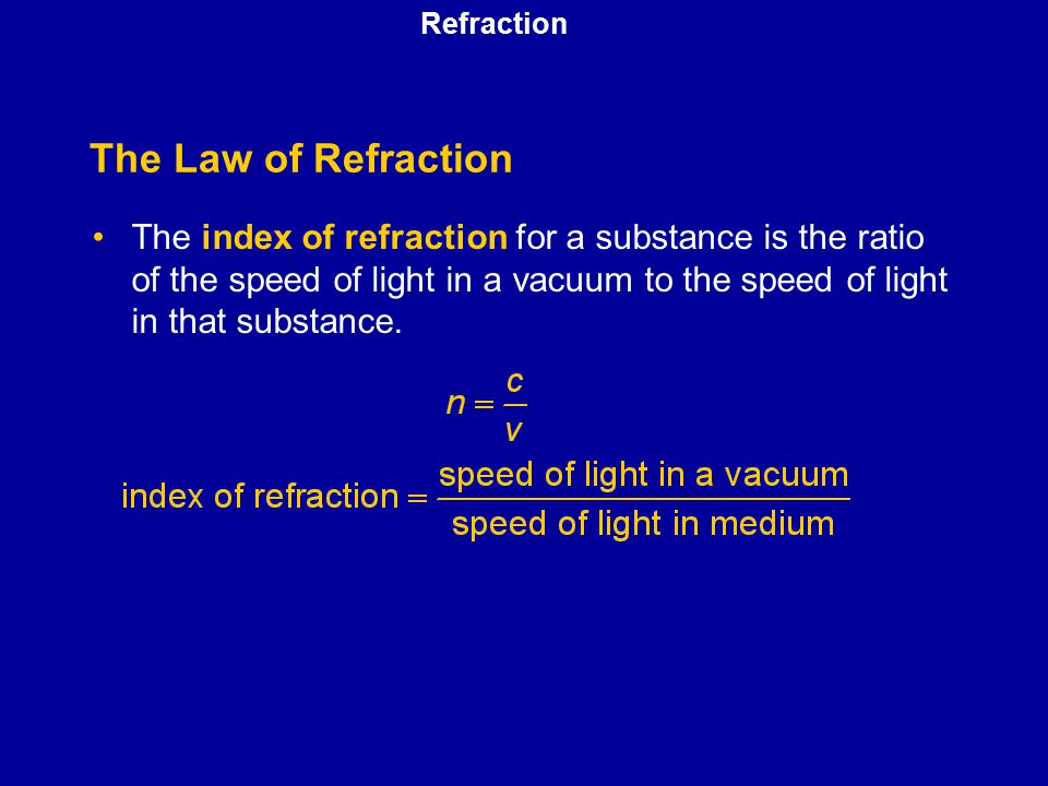 Refraction The Law of Refraction.