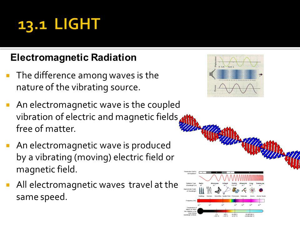13.1 LIGHT Electromagnetic Radiation