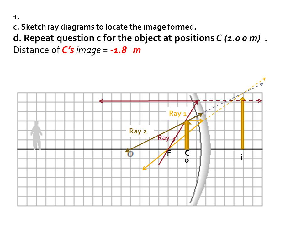 d. Repeat question c for the object at positions C (1.0 0 m) .