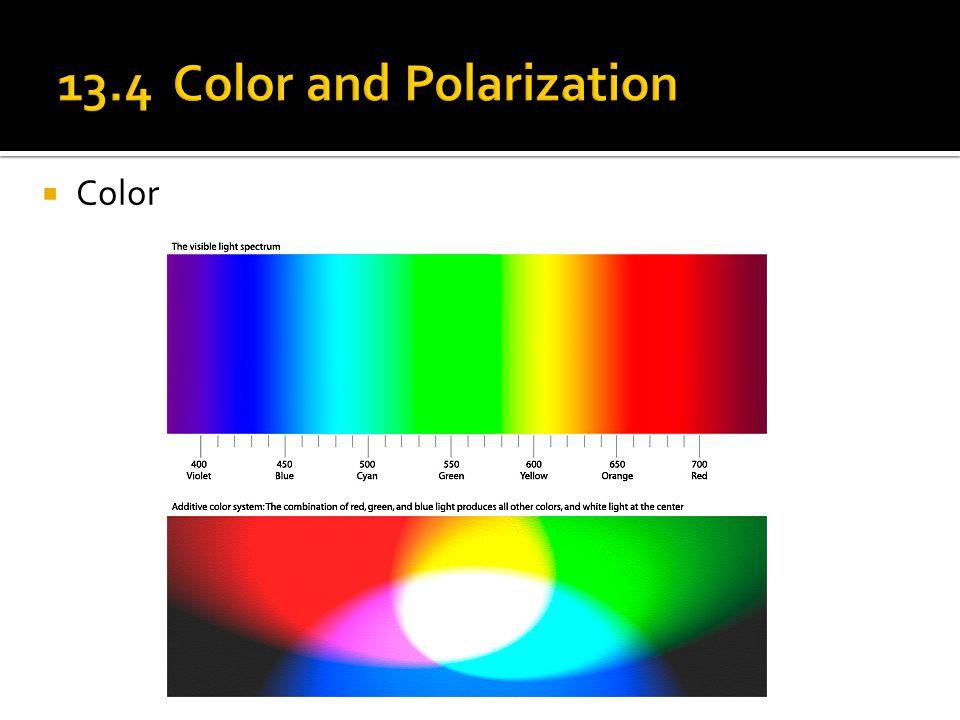 13.4 Color and Polarization