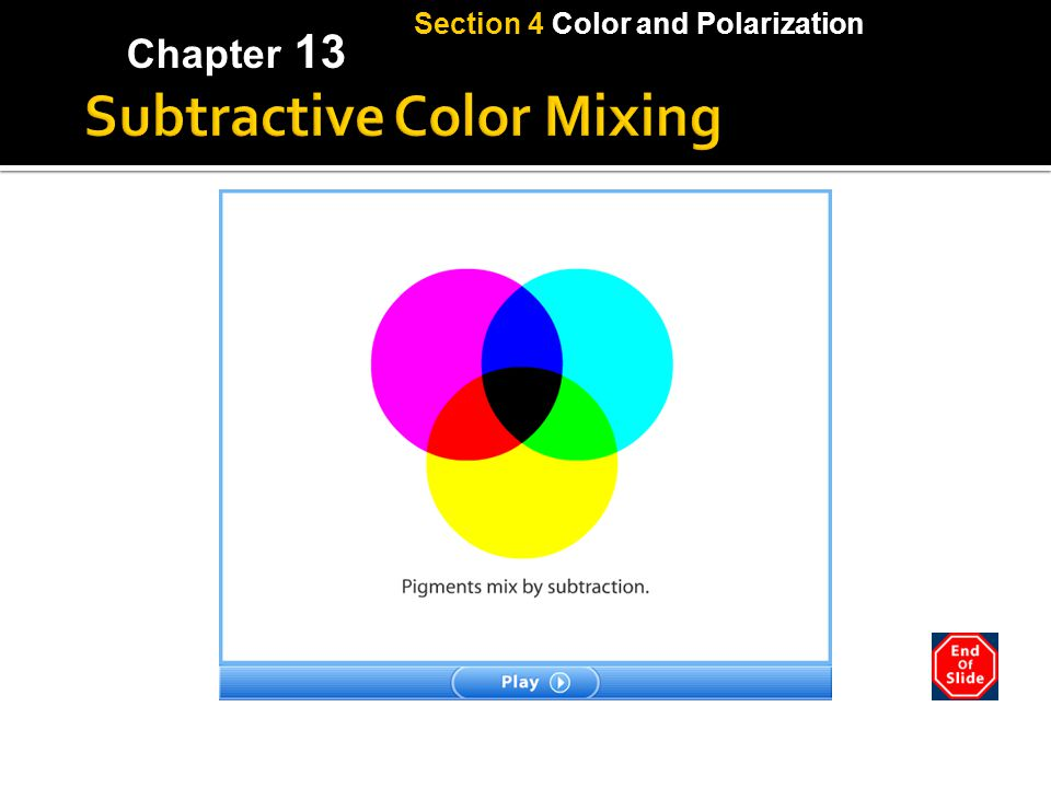 Subtractive Color Mixing