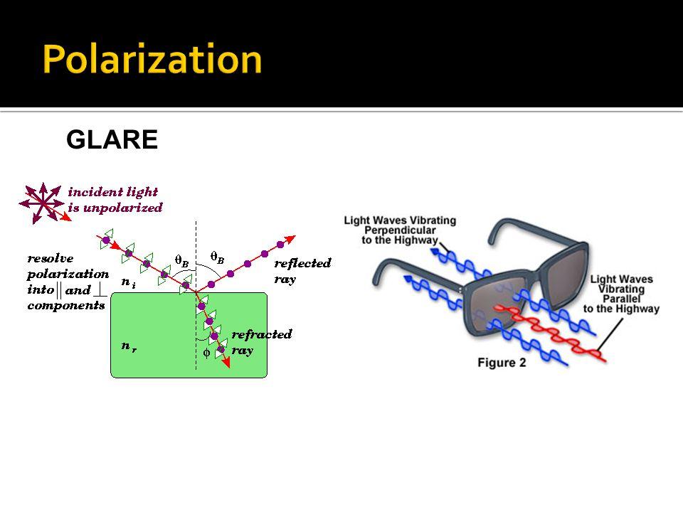 Polarization GLARE