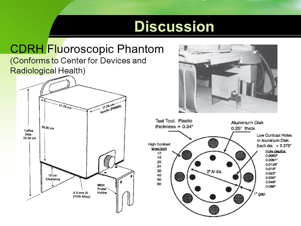 Discussion CDRH Fluoroscopic Phantom