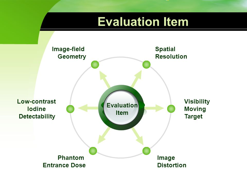 Evaluation Item Image-field Geometry Spatial Resolution Low-contrast