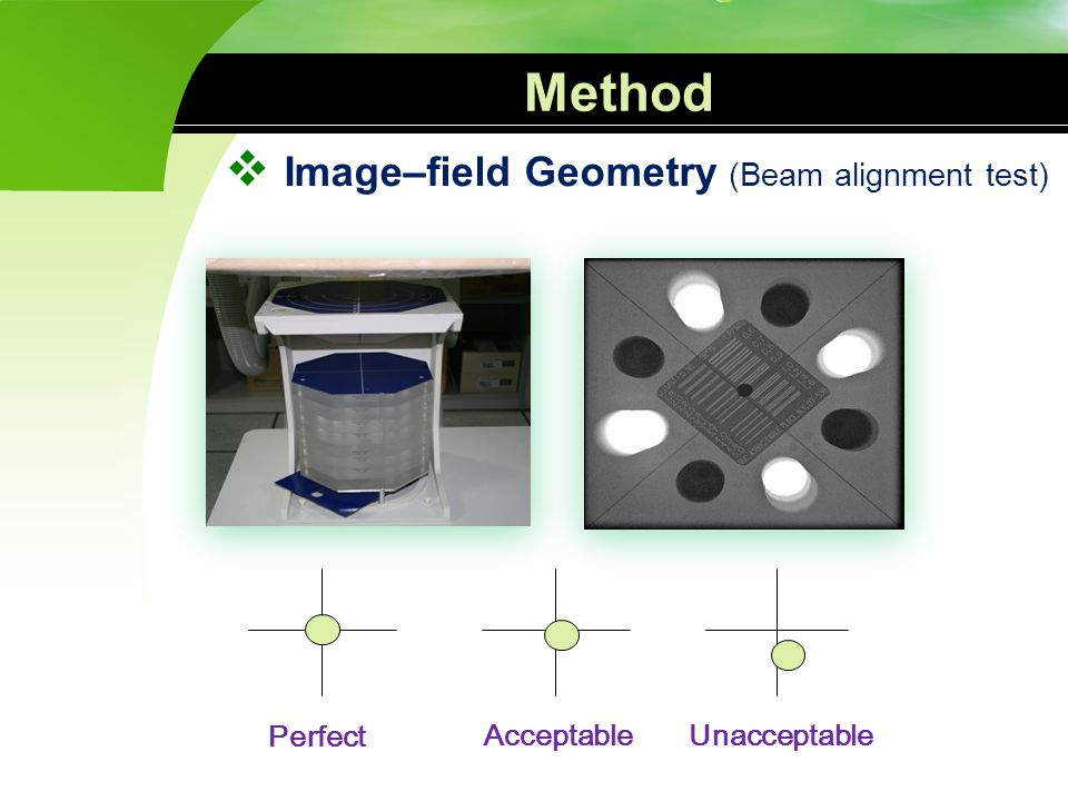 Method Image–field Geometry (Beam alignment test) Perfect Acceptable