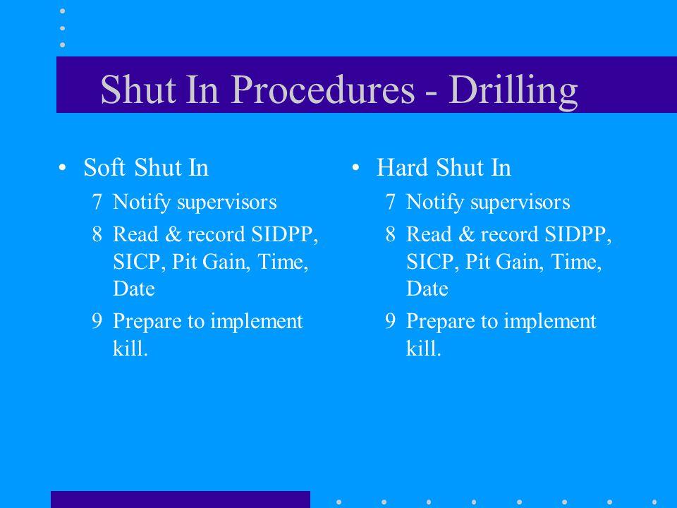 Shut In Procedures - Drilling