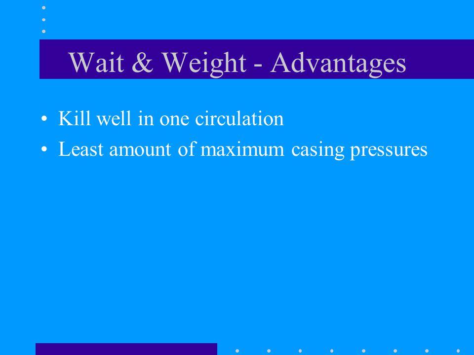 Wait & Weight - Advantages