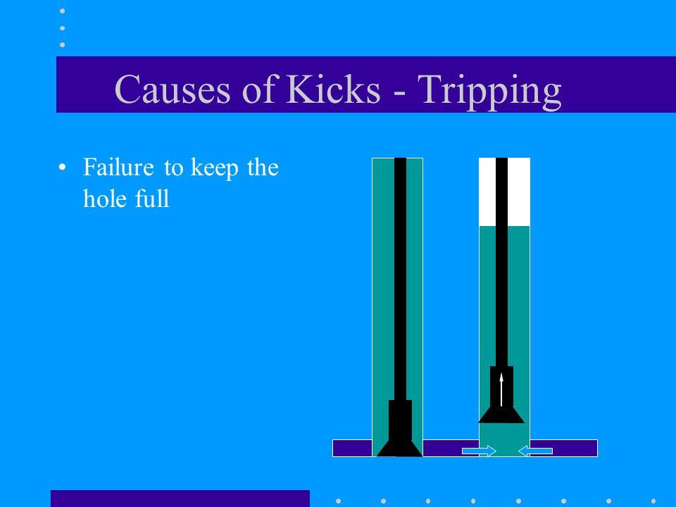 Causes of Kicks - Tripping