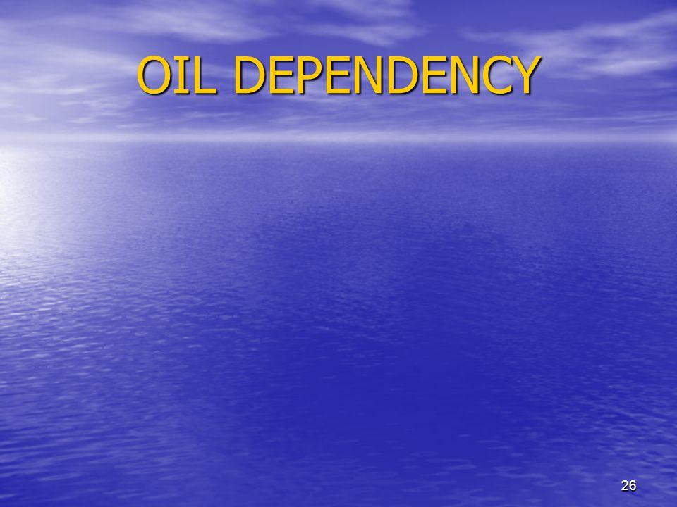 OIL DEPENDENCY