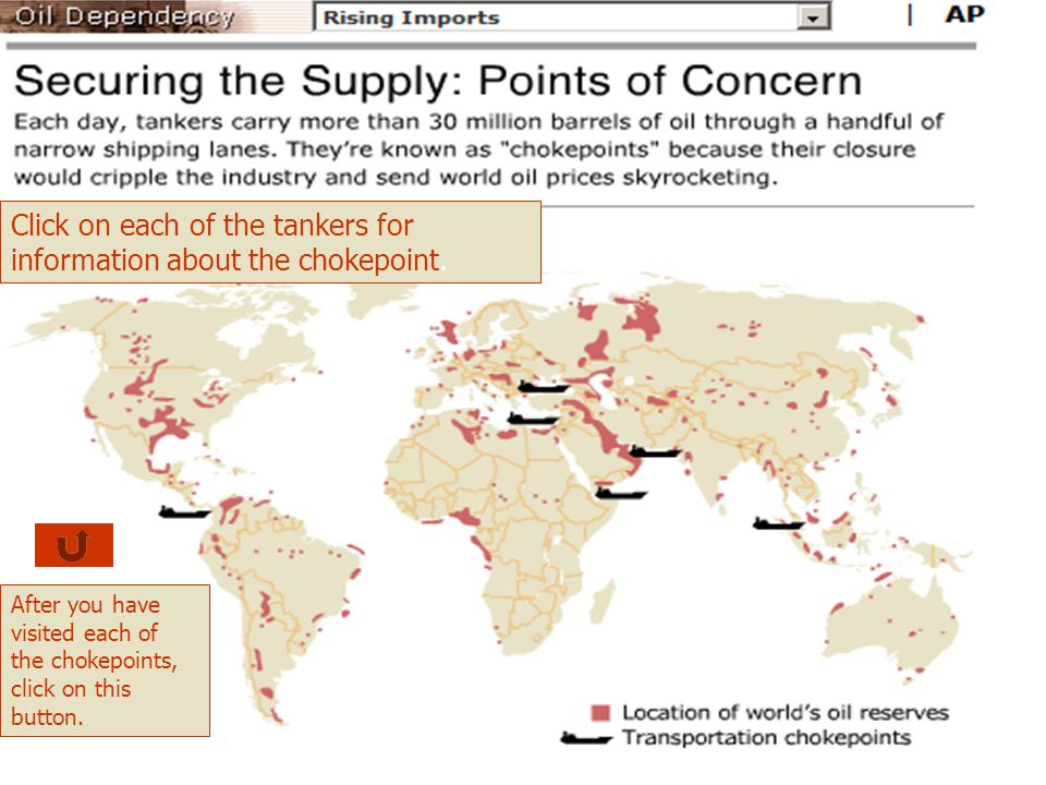 Click on each of the tankers for information about the chokepoint.