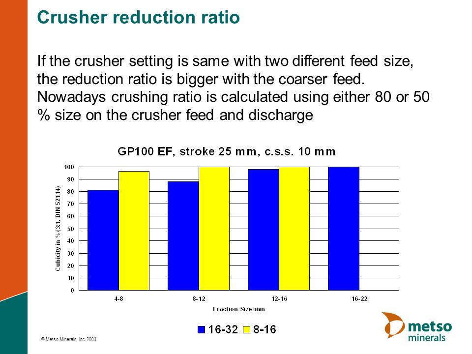 Crusher reduction ratio