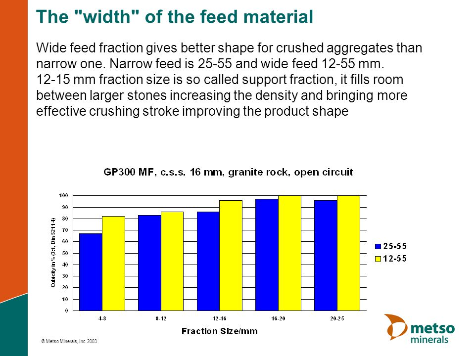 The width of the feed material