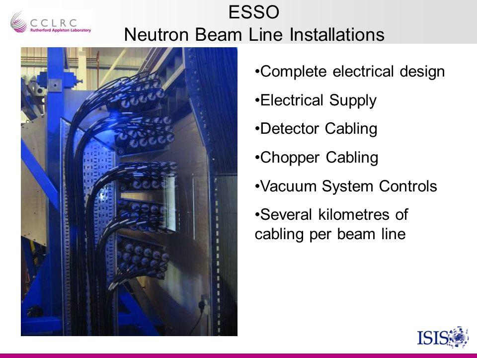 ESSO Neutron Beam Line Installations