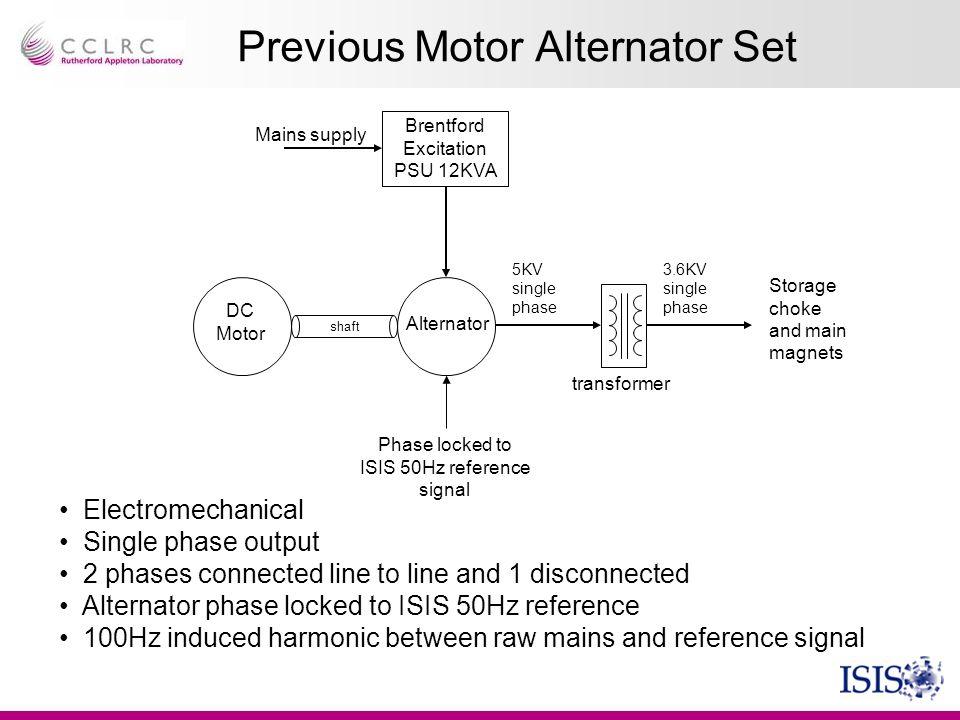 Previous Motor Alternator Set