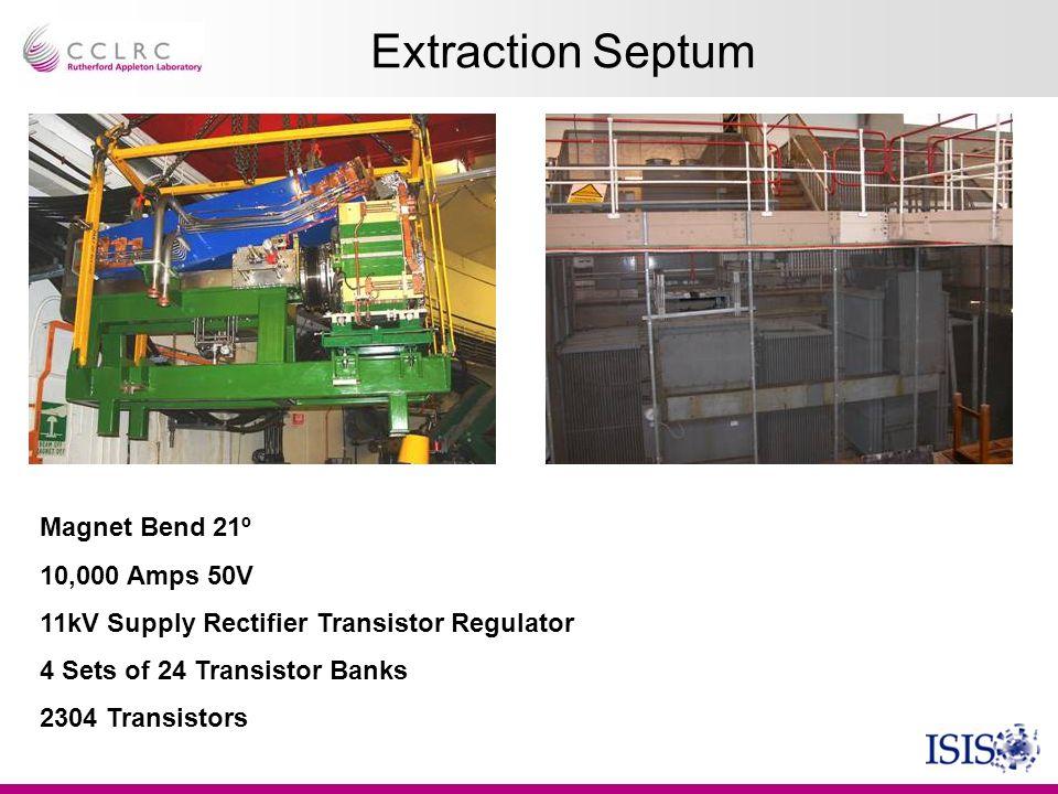 Extraction Septum Magnet Bend 21º 10,000 Amps 50V