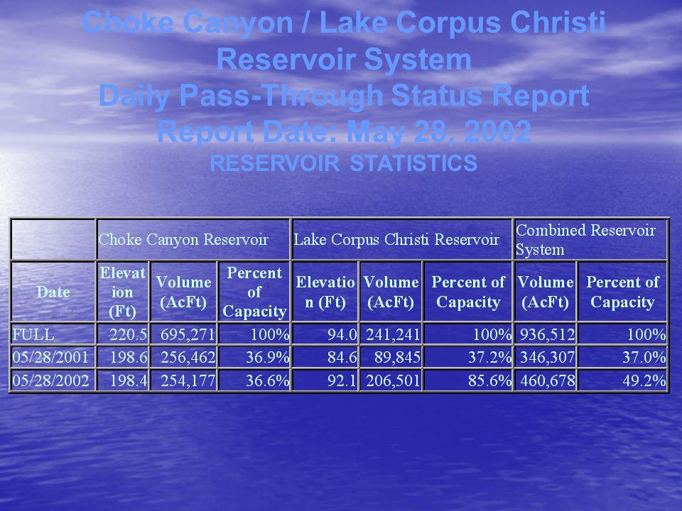 Choke Canyon / Lake Corpus Christi Reservoir System Daily Pass-Through Status Report Report Date: May 28, 2002
