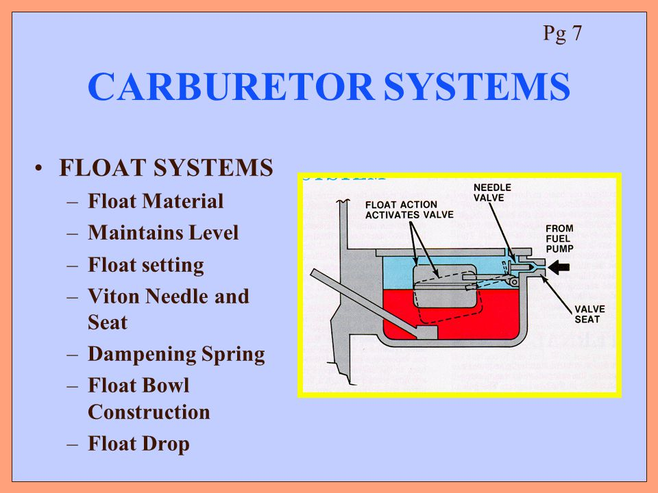 CARBURETOR SYSTEMS FLOAT SYSTEMS Pg 7 Float Material Maintains Level