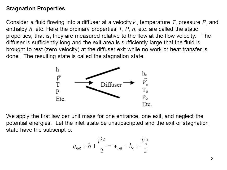 Stagnation Properties