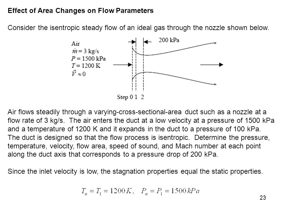 Effect of Area Changes on Flow Parameters
