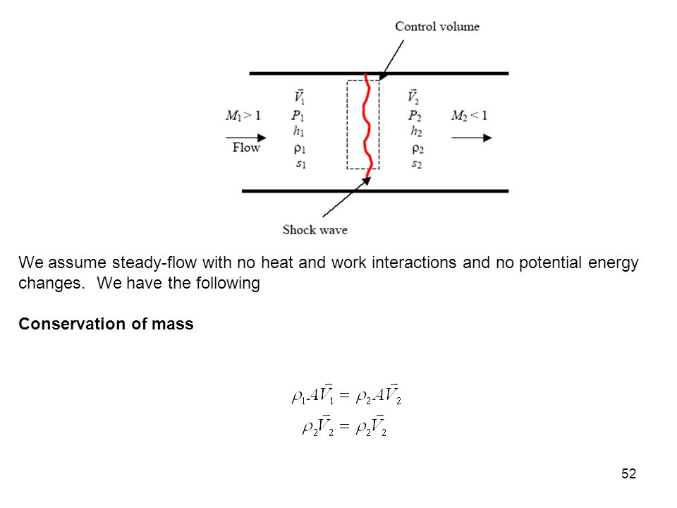 We assume steady-flow with no heat and work interactions and no potential energy changes. We have the following