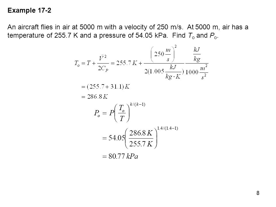 Example 17-2