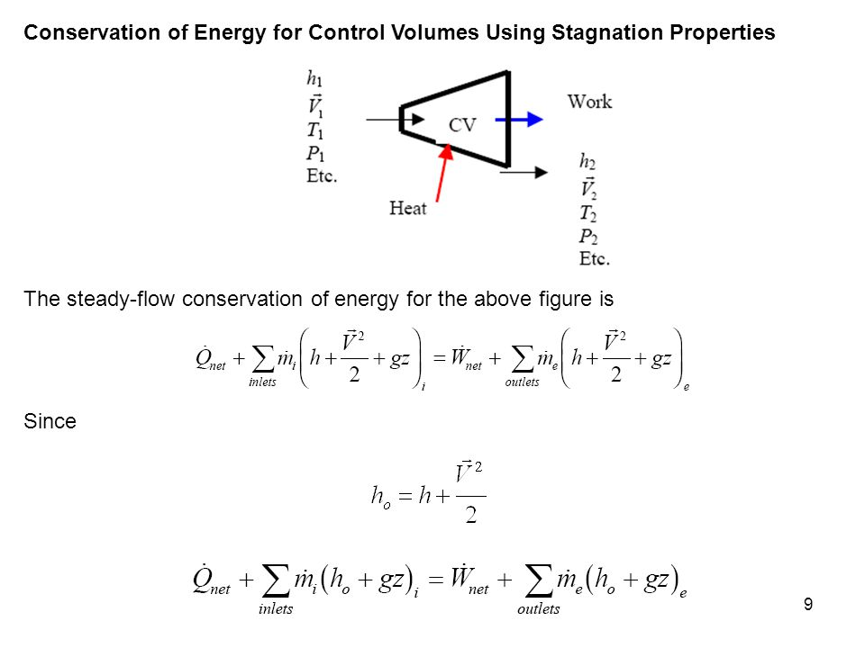 Conservation of Energy for Control Volumes Using Stagnation Properties