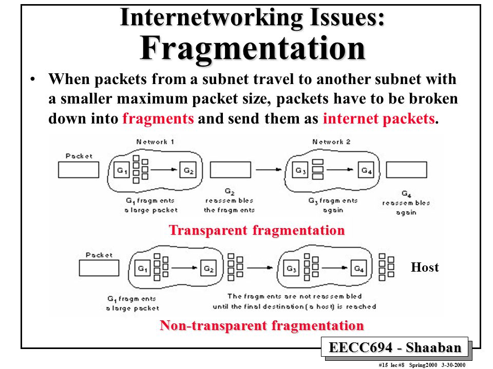 Internetworking Issues: Fragmentation