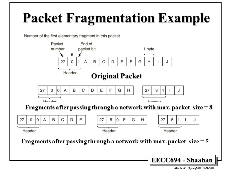 Packet Fragmentation Example