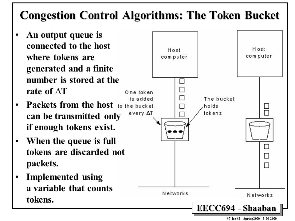 Congestion Control Algorithms: The Token Bucket
