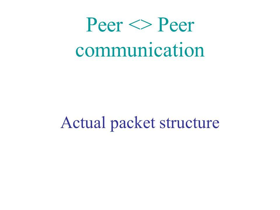 Peer <> Peer communication