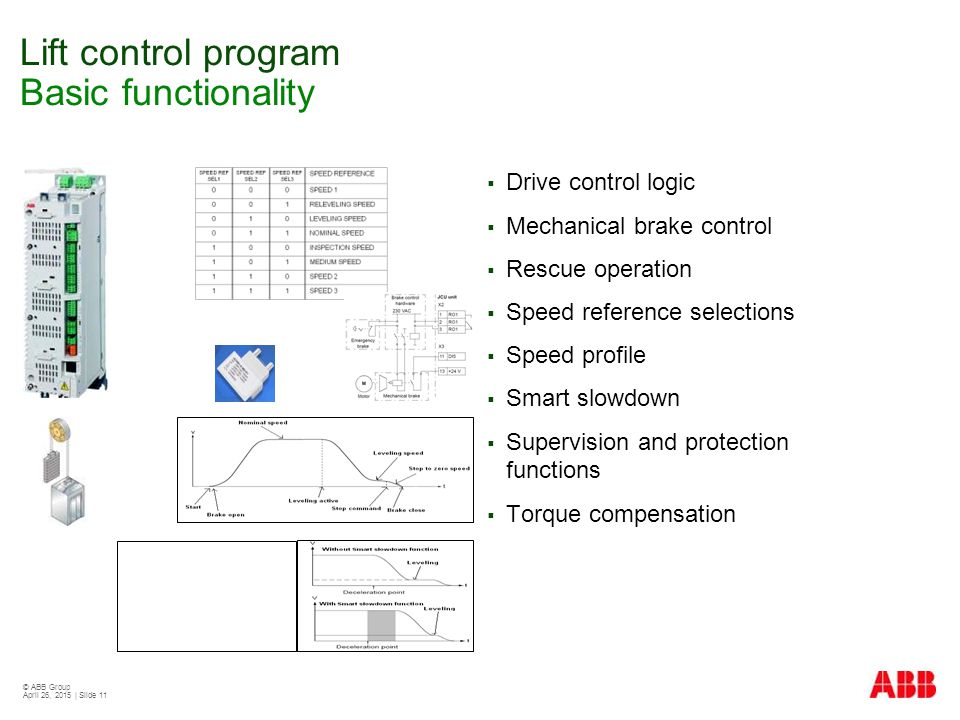 Lift control program Basic functionality