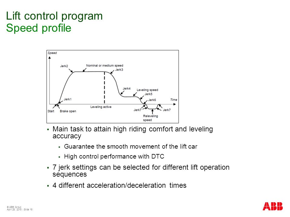 Lift control program Speed profile