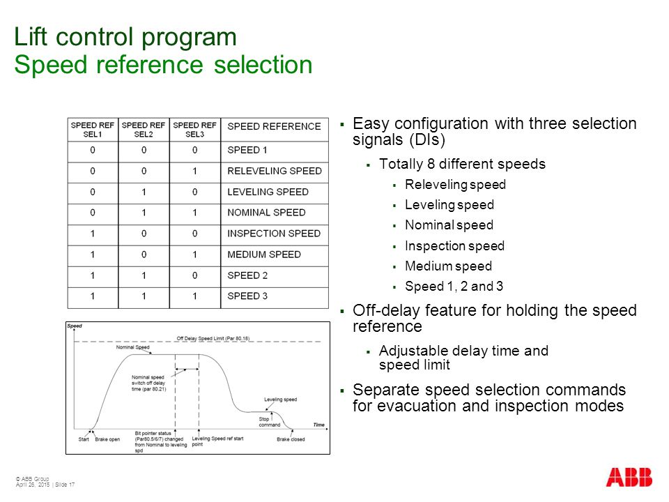 Lift control program Speed reference selection