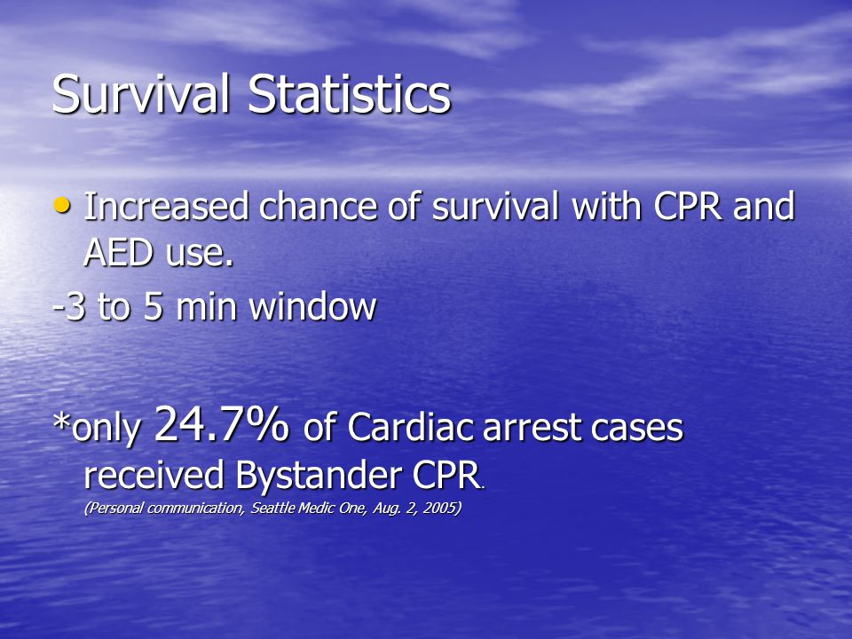 Survival Statistics Increased chance of survival with CPR and AED use.
