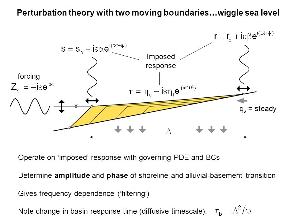 Perturbation theory with two moving boundaries…wiggle sea level